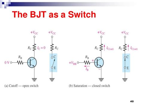 transistor bjt as switch transistor bjt as switch 28 images bipolar junction transistor bjt switch analog electronics