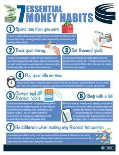 Forum Credit Union In Avon 7 Smart Money Saving Habits Forum Credit Union Http Www Forumcu Tips Advice