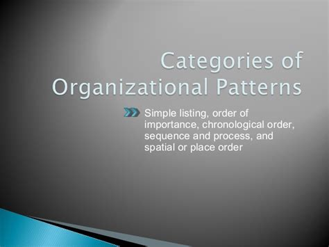 simple listing pattern of organization signal words patterns of organization part 1