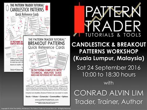 candlestick pattern malaysia candlestick breakout patterns workshop my