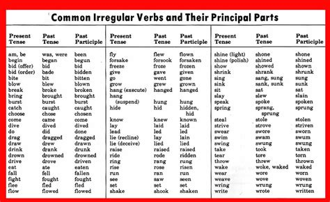what is the past tense of swing most important irregular verbs and their principal parts
