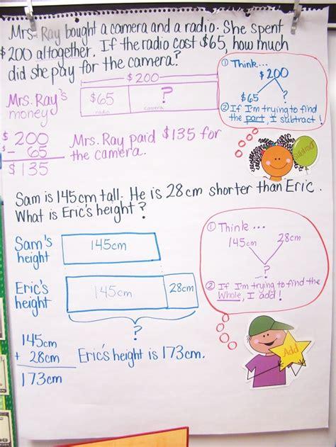 Singapore Math Model Drawing Exles