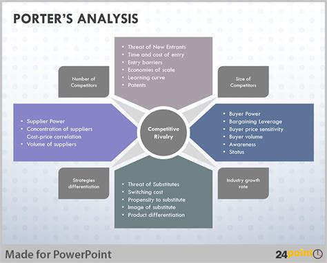 porter five forces template word tips to visualise porter analysis model on powerpoint