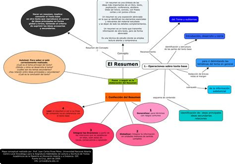 Resumen X Files by All Sizes Mapa Conceptual De El Resumen Flickr Photo