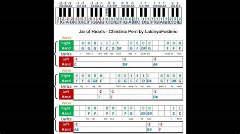 tutorial piano jar of hearts jar of hearts by christina perri music sheet youtube