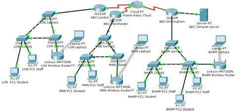 Switch Vlan router switch tutorial of vlan on why to use what is and