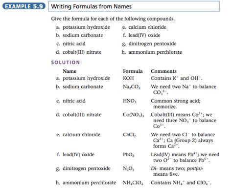 In The Name Of The Essay by 5 7 Writing Formulas From Names Chemistrysaanguyen