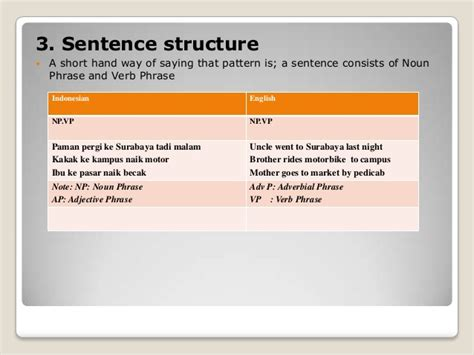 sentence pattern analysis a contrastive analysis between bahasa indonesia and