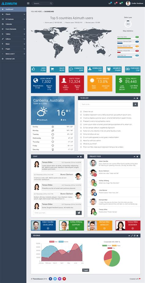 40 best html5 dashboard template and admin panel 2017