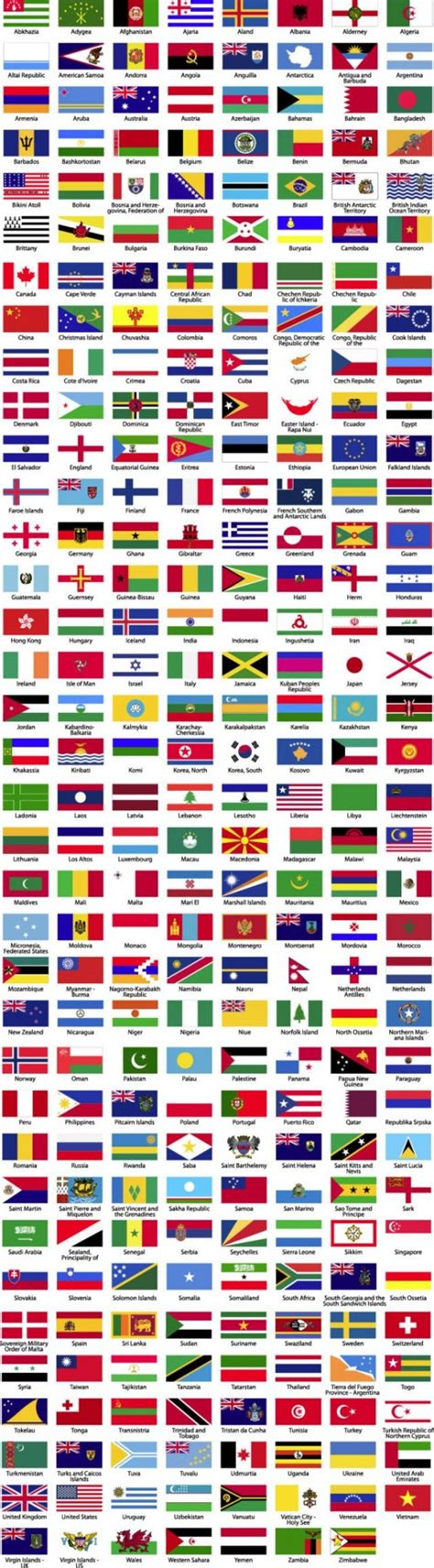 flags of the world design 世界287ヵ国の国旗 無料ベクターイラスト素材 all free clipart