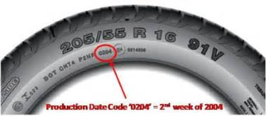 Car Tire Serial Number Do You Your Tyre Has An Expiry Date Autos Nigeria