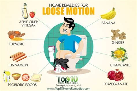 home remedies for motion top 10 home remedies