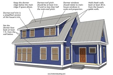 Different Types Of Dormer Windows Shed Dormer Tips New House Ideas Tips