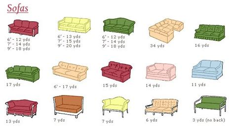 yardage for sofa grosgrain quick reupholstery yardage reference guide