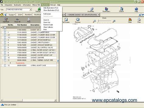 Sparepart Suzuki Ertiga suzuki worldwide automotive epc 2011 spare parts catalog