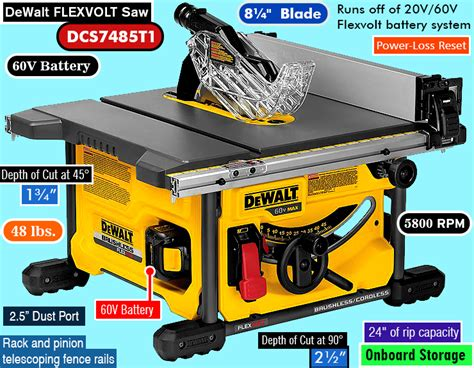 best table saw best table saw for the money top portable table saws
