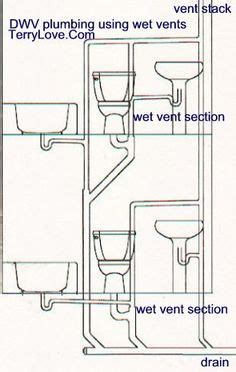 bathroom vent diagram plumbing vent diagram tiny house plumbing pinterest