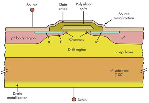radiation cross section electronics free full text a brief review of heavy ion
