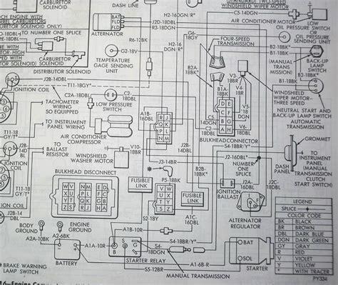 wiring diagram for 2003 dodge neon engine wiring free