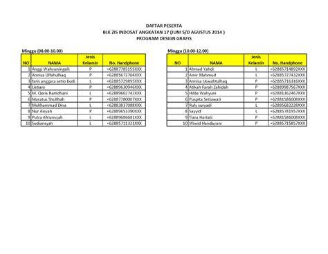 gaji design grafis 2014 data peserta blk zis indosat angkatan ke 17 blk zis indosat