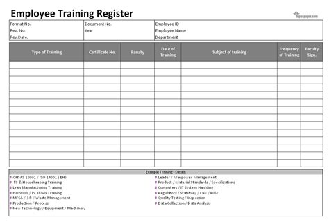Employee Training Template Search Results Calendar 2015 Apprenticeship Template