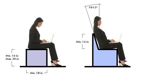 normal seat height seats should generally be between 16 and 20 inches in