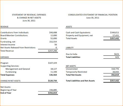 template of financial report 12 financial report exle financial statement form