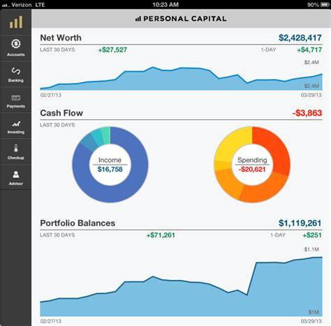 best portfolio tracker best investment portfolio management software top 6 free