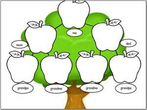 Family Tree Template With Pictures by Family Tree Template For Images Pictures Reference