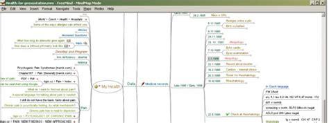 cara membuat mind map aplikasi 7 aplikasi mind map gratis akhmad guntar