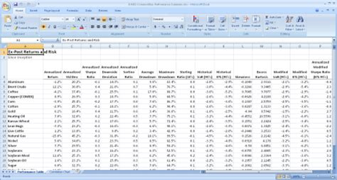sle of xlsx file writing from r to excel with xlsx r