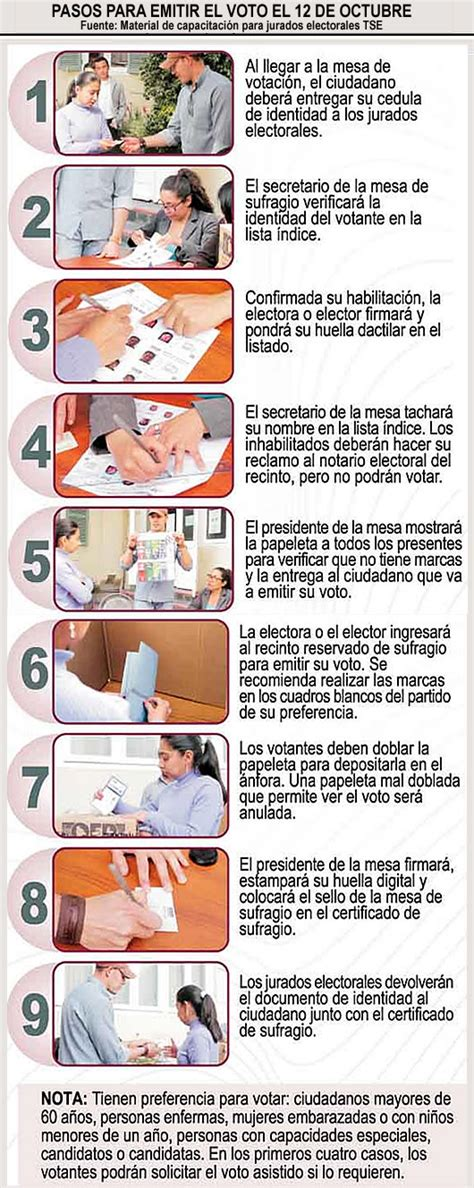 elecciones de bolivia total resultado 2016 newhairstylesformen2014 resultados elecciones 2016 bolivia