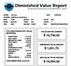 Sample Charity Letter Template diminished value report diminished value reports and
