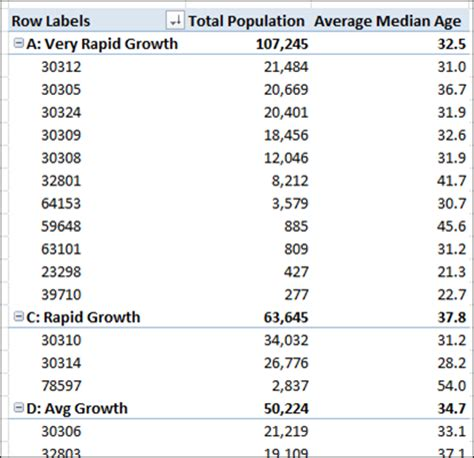 median in pivot table in 100 images excel pivot table