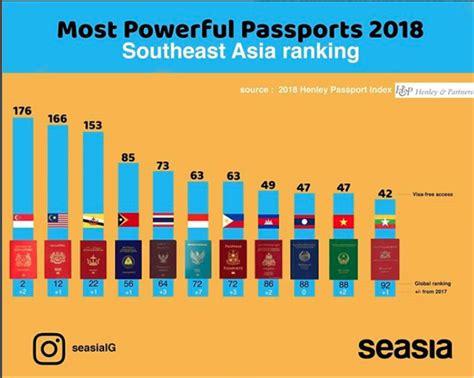 membuat paspor singapura bagaimana cara membuat paspor indonesia makin digdaya