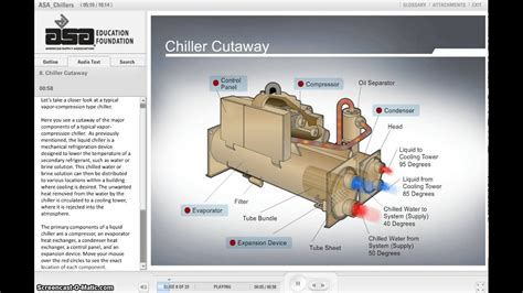 commercial schematic central chiller plant training