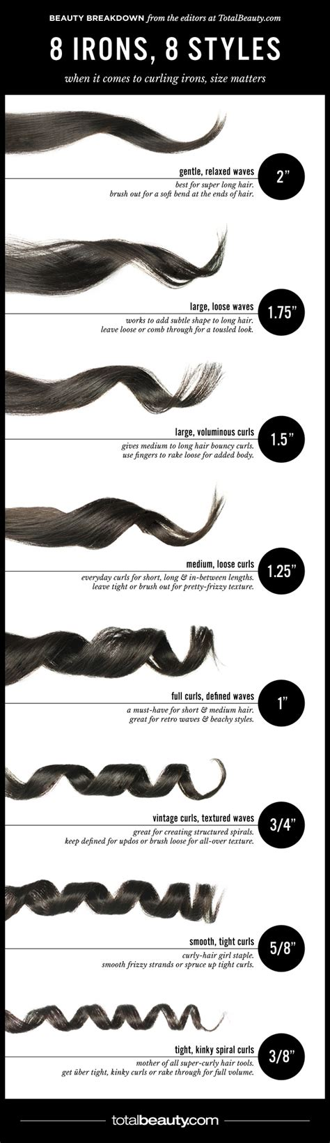 different ways to use the wand curling iron line up the right wand for every curl