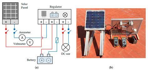 energies  full text  prototype  photovoltaic