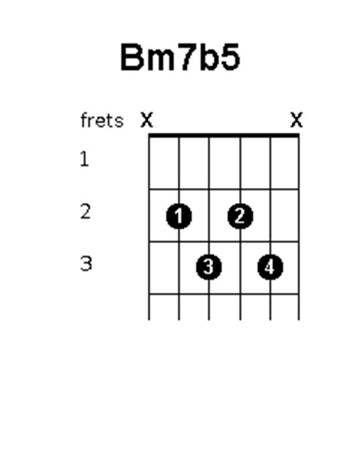 Enchanting Bm7 Chord Elaboration - Beginner Guitar Piano Chords ...