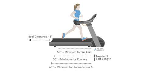 what is the length of a full size bed need help choosing the best treadmill for home