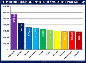 richest 10 of britons now more than half the country s wealth daily mail