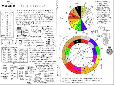 resistor color code wheel pdf make