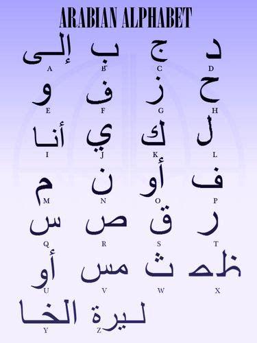 alfabeto arabe 25 best ideas about alfabeto arabe on l 237 ngua