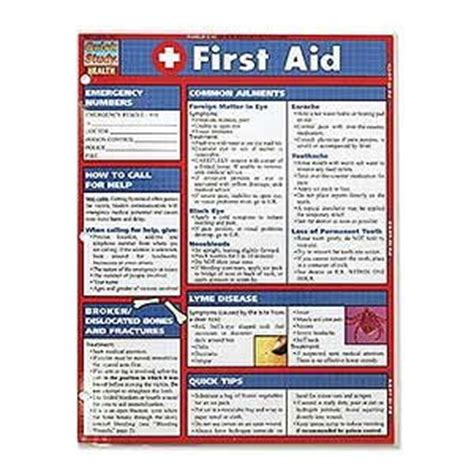 Amazon Com First Aid Quick Study Guide Business And