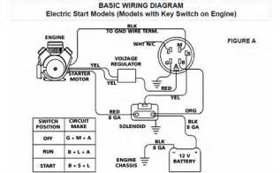 solved need wire schematic for on switch of a fixya