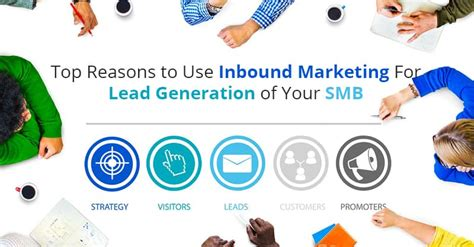 best small business crm inbound marketing lead generation using small business crm