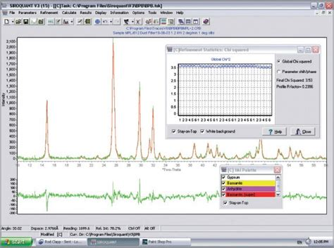 pattern analysis and applications pdf xrd software gbc scientific equipment