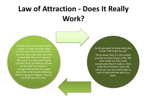 of attraction does it really work