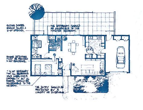 Universal Design Floor Plans | ellett homes is your treasure valley certified aging in