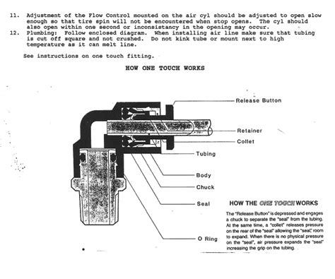 pingel air shifter wiring diagram electrical schematic
